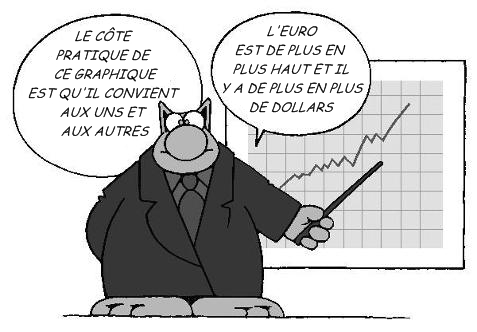 Le_chat_dollar